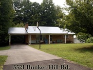 3521 Bunker Hill Road Cookeville TN, 38506